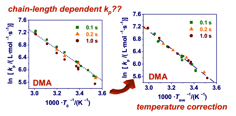 Physical-Chemistry of heterogeneous <span>polymer</span> systems